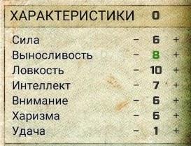 ATOM RPG – Билд на Харизматика | ATOM RPG Гайды | Game-Lands.ru